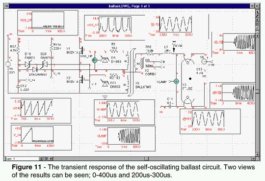 Transcient response of self-oscillating ballast circuit