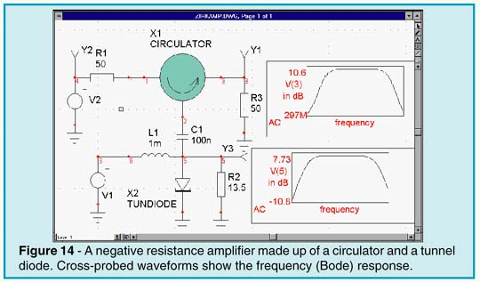 Negative resistance amplifier made up of a circulator and a tunnel diode
