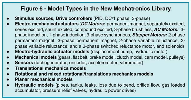 Model types in the new Mechatronics library