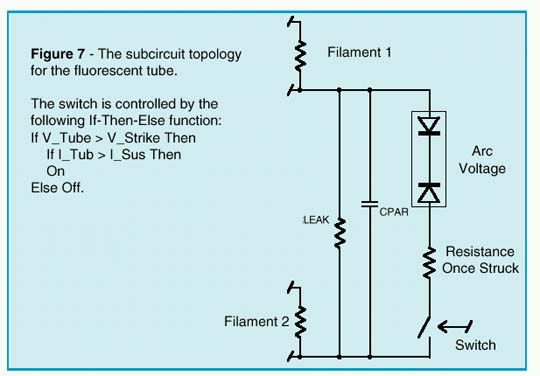 Subcircuit topology for fluorescent tube